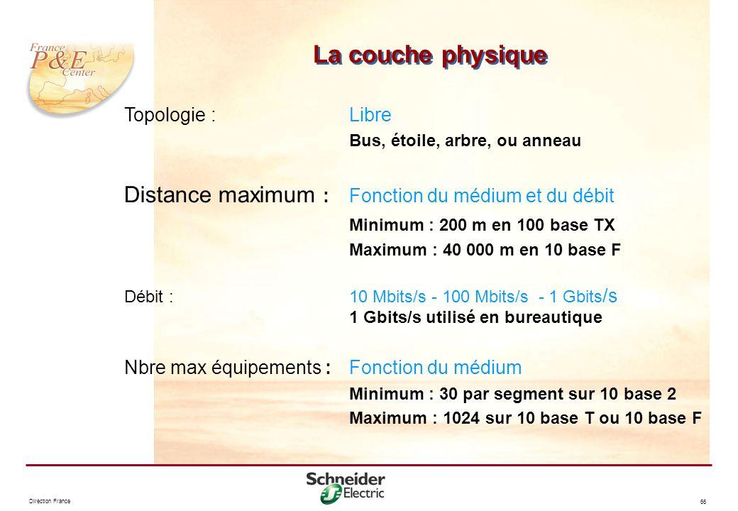 Direction France 66 La couche physique Topologie : Libre Bus, étoile, arbre, ou anneau Distance maximum :Fonction du médium et du débit Minimum : 200
