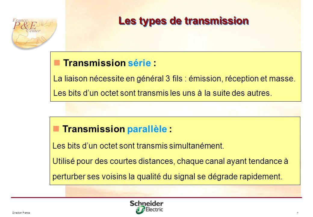 Direction France 7 Les types de transmission Transmission série : La liaison nécessite en général 3 fils : émission, réception et masse. Les bits dun