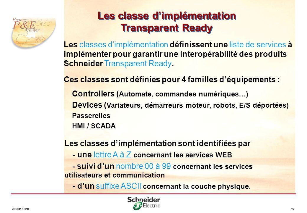 Direction France 74 Les classe dimplémentation Transparent Ready Les classes dimplémentation définissent une liste de services à implémenter pour gara