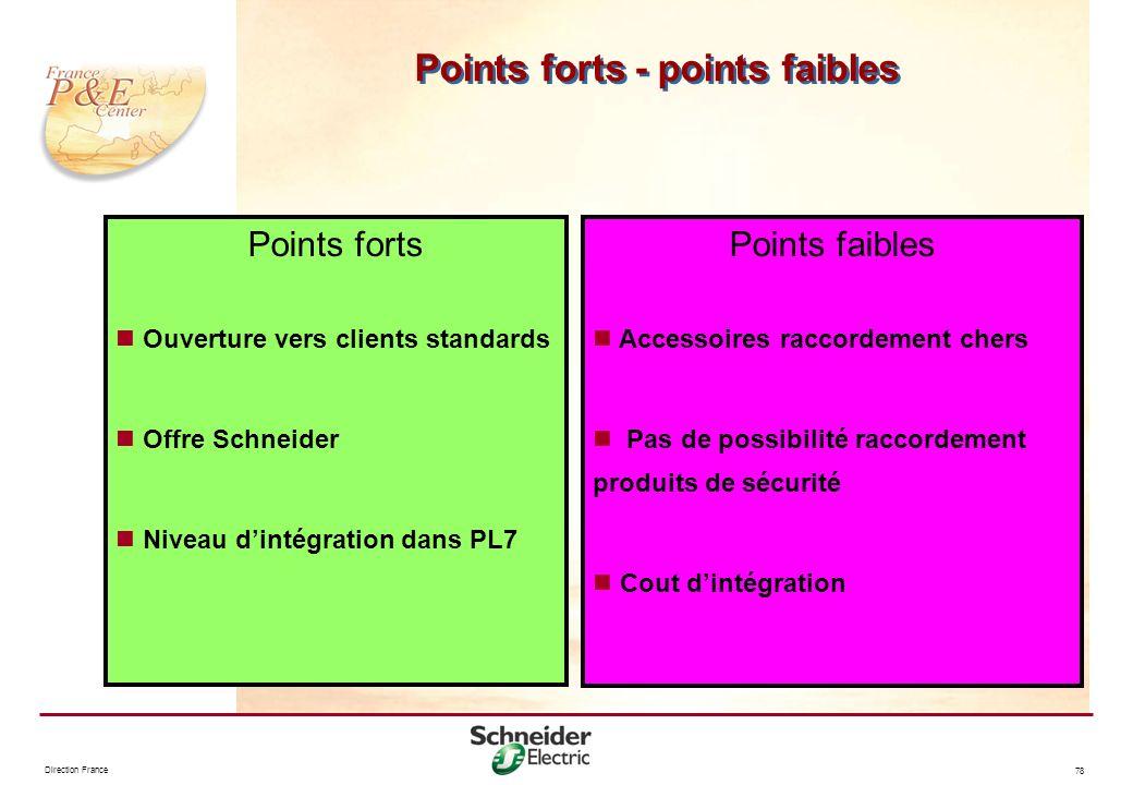 Direction France 78 Points forts - points faibles Points forts Ouverture vers clients standards Offre Schneider Niveau dintégration dans PL7 Points fa