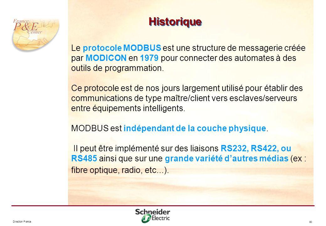 Direction France 80 Historique Le protocole MODBUS est une structure de messagerie créée par MODICON en 1979 pour connecter des automates à des outils