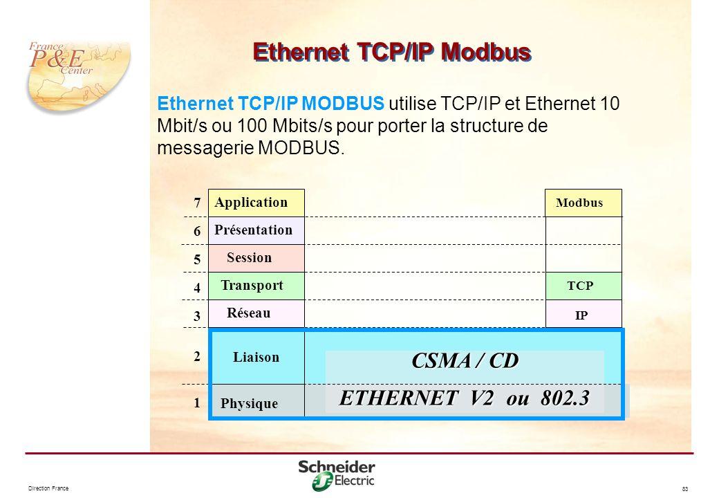 Direction France 83 Ethernet TCP/IP MODBUS utilise TCP/IP et Ethernet 10 Mbit/s ou 100 Mbits/s pour porter la structure de messagerie MODBUS. Applicat