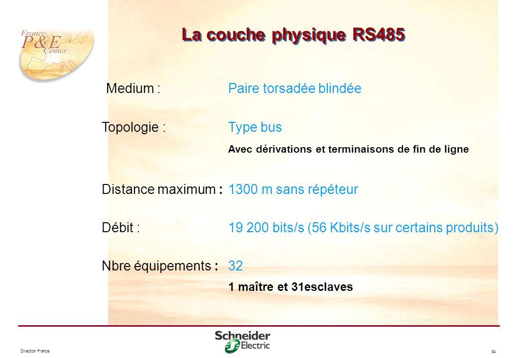 Direction France 84 Medium :Paire torsadée blindée Topologie : Type bus Avec dérivations et terminaisons de fin de ligne Distance maximum :1300 m sans