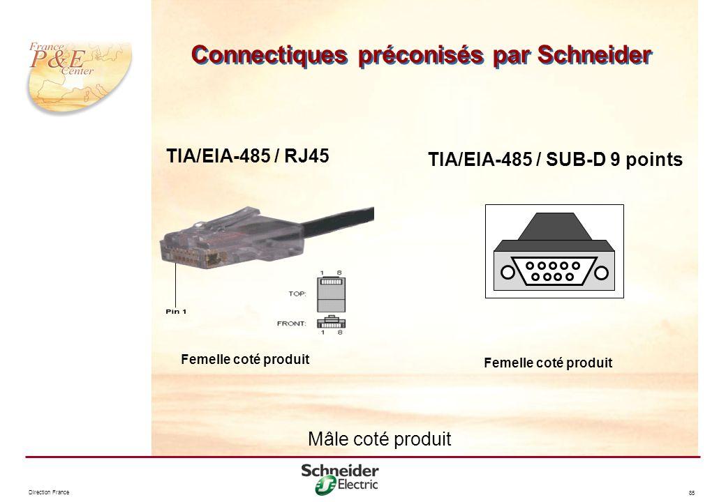 Direction France 85 Mâle coté produit TIA/EIA-485 / SUB-D 9 points TIA/EIA-485 / RJ45 Connectiques préconisés par Schneider Femelle coté produit