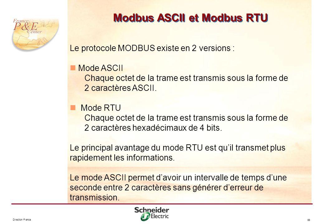 Direction France 88 Modbus ASCII et Modbus RTU Le protocole MODBUS existe en 2 versions : Mode ASCII Chaque octet de la trame est transmis sous la for