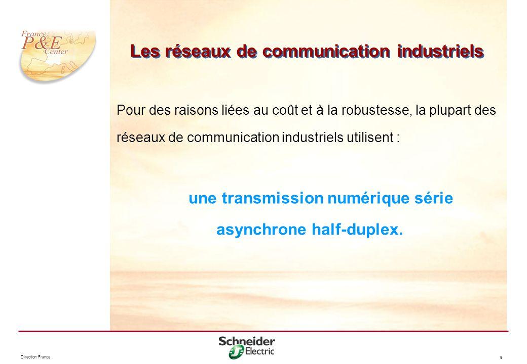 Direction France 9 Les réseaux de communication industriels Pour des raisons liées au coût et à la robustesse, la plupart des réseaux de communication