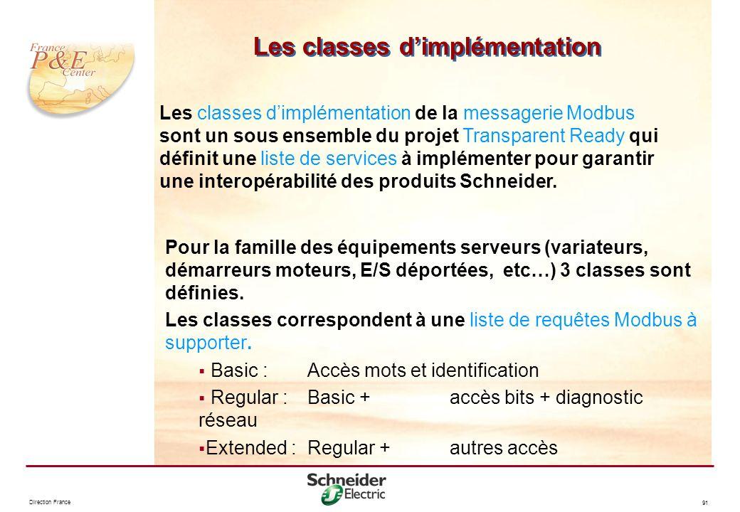 Direction France 91 Les classes dimplémentation Les classes dimplémentation de la messagerie Modbus sont un sous ensemble du projet Transparent Ready