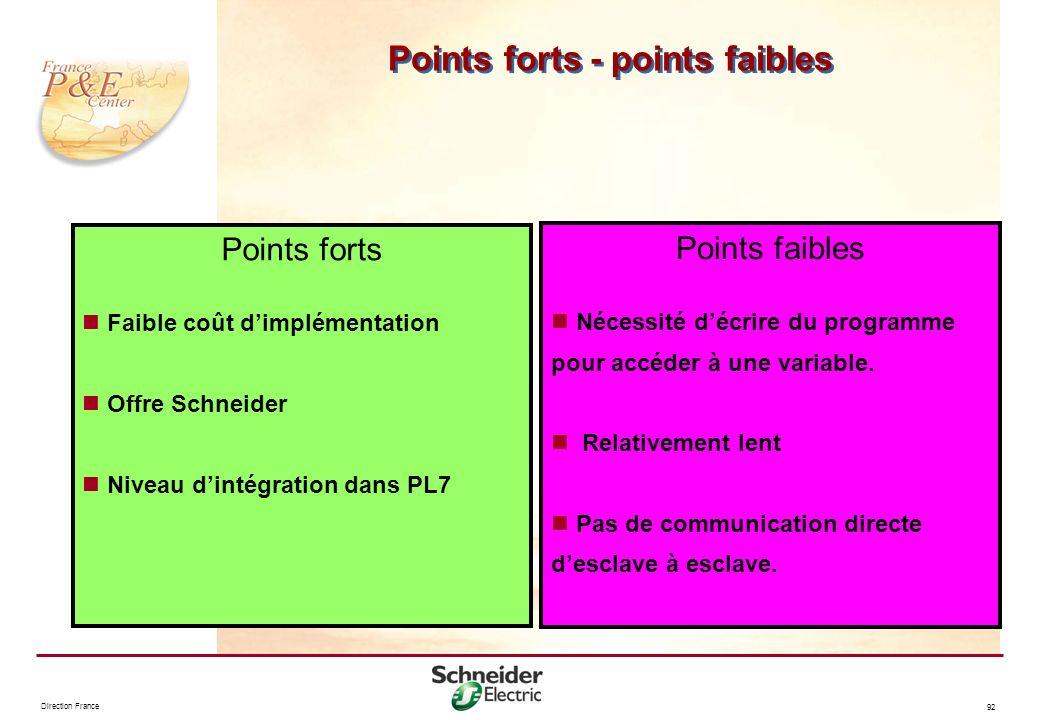 Direction France 92 Points forts - points faibles Points forts Faible coût dimplémentation Offre Schneider Niveau dintégration dans PL7 Points faibles