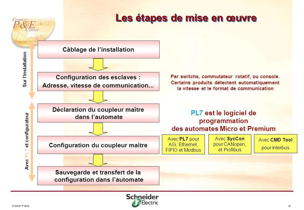 Direction France 97 Les étapes de mise en œuvre Câblage de linstallation Configuration des esclaves : Adresse, vitesse de communication... Par switchs