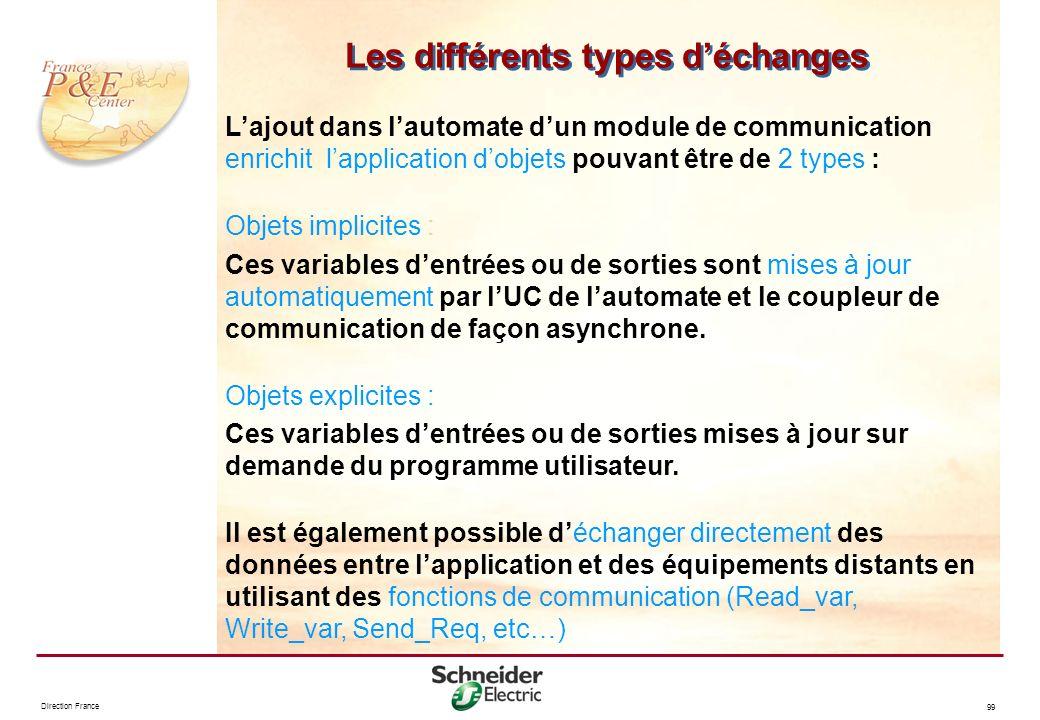 Direction France 99 Les différents types déchanges Lajout dans lautomate dun module de communication enrichit lapplication dobjets pouvant être de 2 t