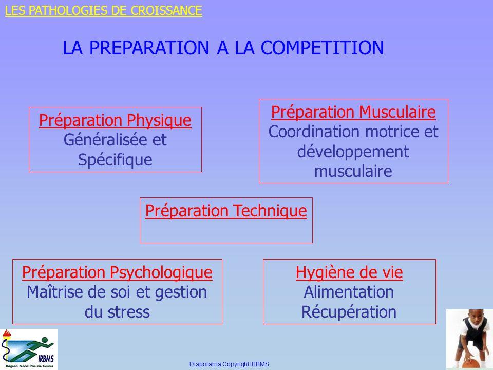 LA PREPARATION A LA COMPETITION Préparation Physique Généralisée et Spécifique Préparation Musculaire Coordination motrice et développement musculaire