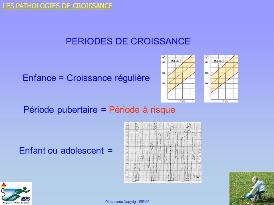 PERIODES DE CROISSANCE Enfance = Croissance régulière Période pubertaire = Période à risque Enfant ou adolescent = LES PATHOLOGIES DE CROISSANCE Diapo