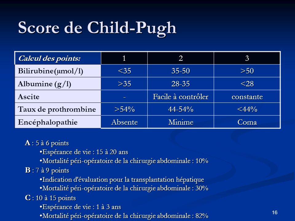 16 Score de Child-Pugh Calcul des points: 123 Bilirubine(µmol/l)<3535-50>50 Albumine (g/l)>3528-35<28 Ascite- Facile à contrôler constante Taux de prothrombine>54%44-54%<44% EncéphalopathieAbsenteMinimeComa A : 5 à 6 points Espérance de vie : 15 à 20 ansEspérance de vie : 15 à 20 ans Mortalité péri-opératoire de la chirurgie abdominale : 10%Mortalité péri-opératoire de la chirurgie abdominale : 10% B : 7 à 9 points Indication d évaluation pour la transplantation hépatiqueIndication d évaluation pour la transplantation hépatique Mortalité péri-opératoire de la chirurgie abdominale : 30%Mortalité péri-opératoire de la chirurgie abdominale : 30% C : 10 à 15 points Espérance de vie : 1 à 3 ansEspérance de vie : 1 à 3 ans Mortalité péri-opératoire de la chirurgie abdominale : 82%Mortalité péri-opératoire de la chirurgie abdominale : 82%
