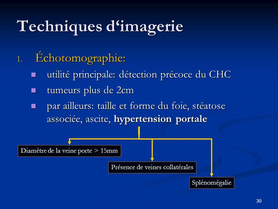 30 Techniques dimagerie 1. Échotomographie: utilité principale: détection précoce du CHC utilité principale: détection précoce du CHC tumeurs plus de