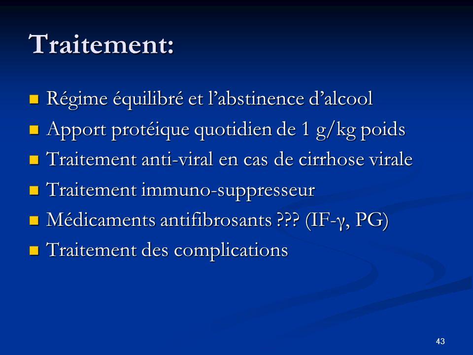 43 Traitement: Régime équilibré et labstinence dalcool Régime équilibré et labstinence dalcool Apport protéique quotidien de 1 g/kg poids Apport protéique quotidien de 1 g/kg poids Traitement anti-viral en cas de cirrhose virale Traitement anti-viral en cas de cirrhose virale Traitement immuno-suppresseur Traitement immuno-suppresseur Médicaments antifibrosants ??.