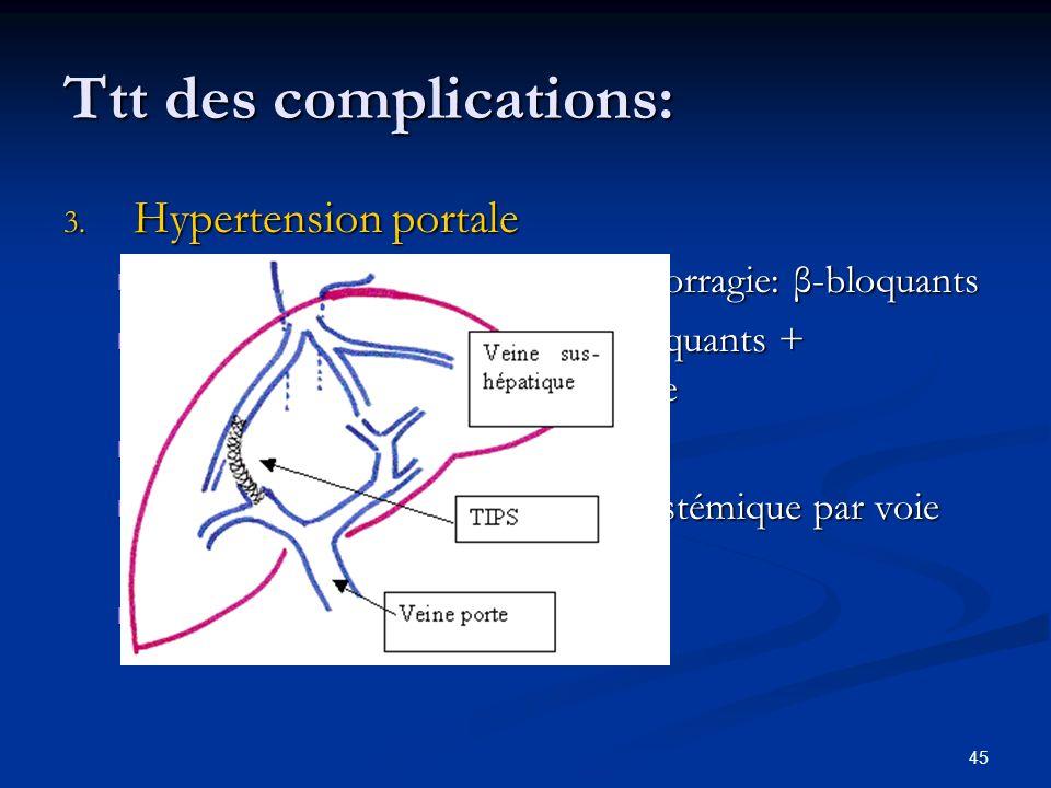 45 Ttt des complications: 3. Hypertension portale Prévention de la première hémorragie: β-bloquants Prévention de la première hémorragie: β-bloquants