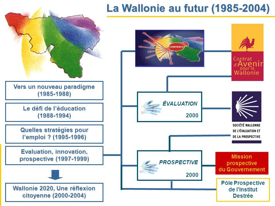 ÉVALUATION PROSPECTIVE 1999 2000 Mission prospective du Gouvernement 1999 Pôle Prospective de lInstitut Destrée La Wallonie au futur (1985-2004) Vers