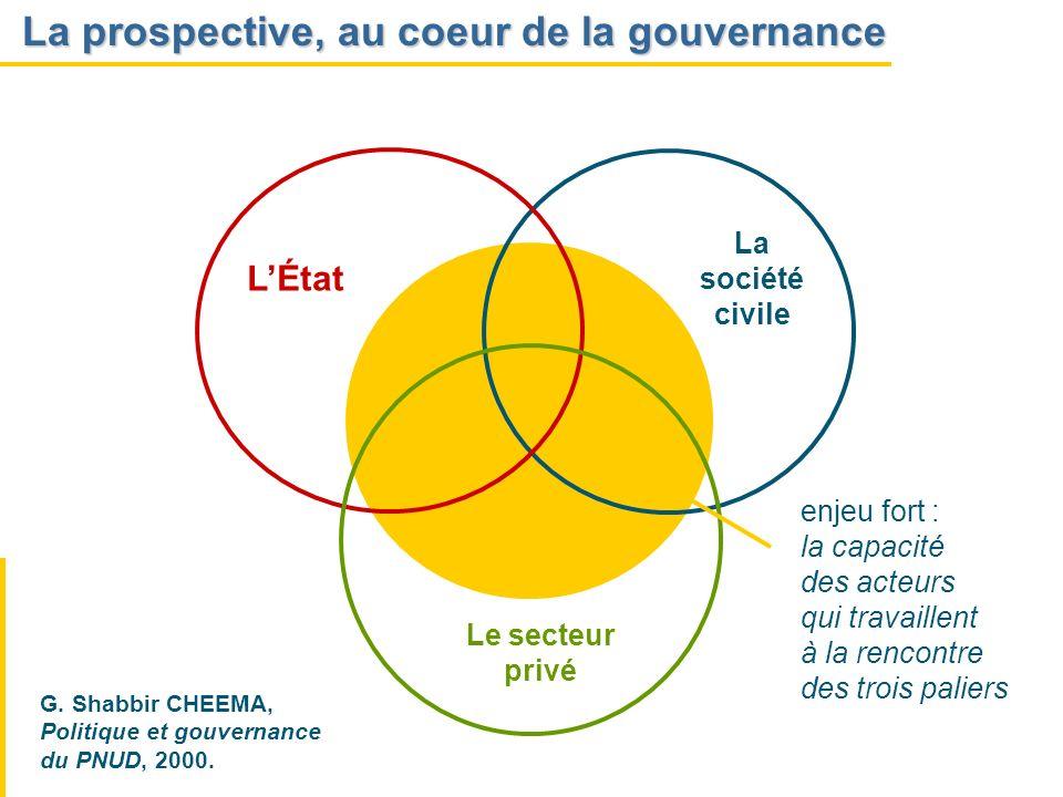 ProspEnWal Positionner la prospective dans la gouvernance 1999-2004 2000-2004 2002-2003