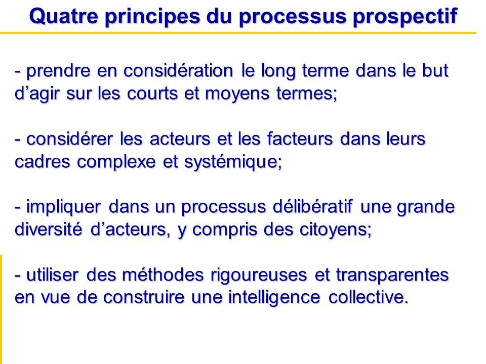 Quatre principes du processus prospectif - prendre en considération le long terme dans le but dagir sur les courts et moyens termes; - considérer les