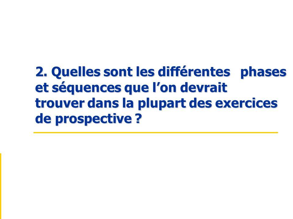 2. Quelles sont les différentes phases et séquences que lon devrait trouver dans la plupart des exercices de prospective ?