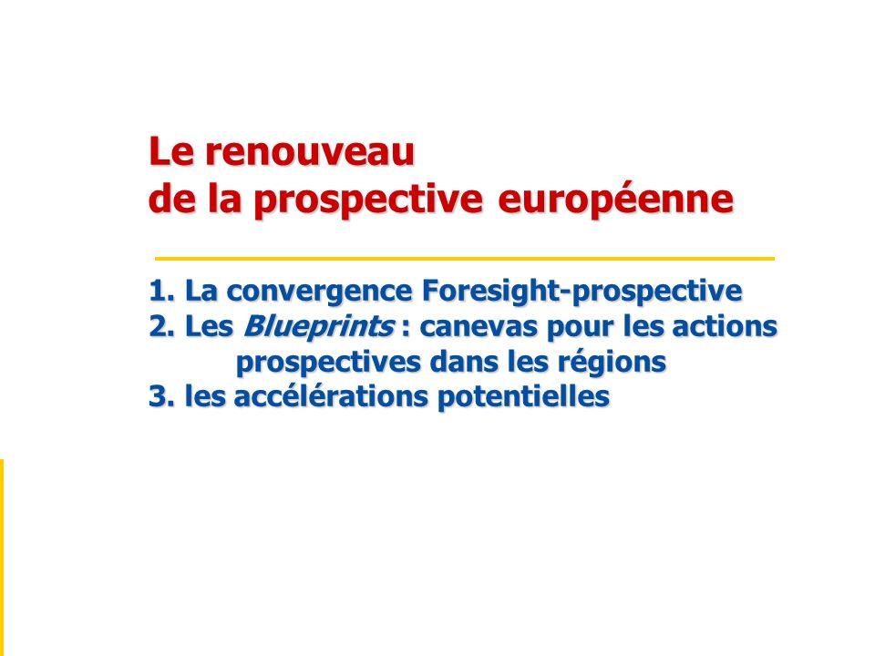 Le renouveau de la prospective européenne 1. La convergence Foresight-prospective 2. Les Blueprints : canevas pour les actions prospectives dans les r
