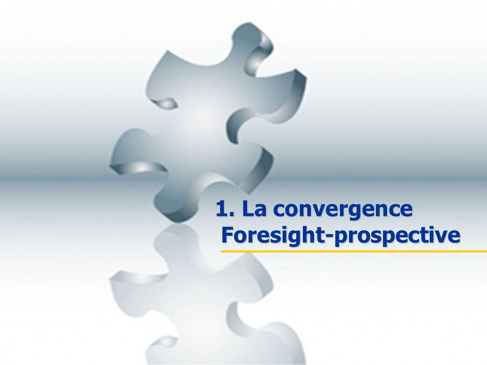 Technology Assessment Science & Technology Foresight Foresight Lévolution du foresight et de la prospective (1960-2008) Prospective Prévision = Forecasting Philosophie de laction