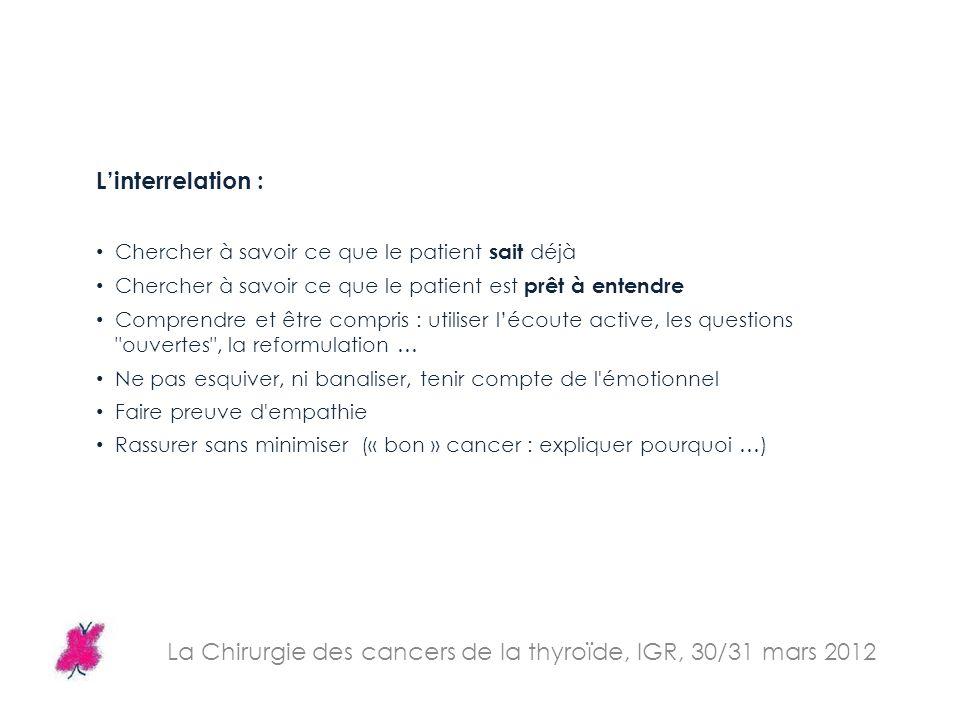 La Chirurgie des cancers de la thyroïde, IGR, 30/31 mars 2012 Linterrelation : Chercher à savoir ce que le patient sait déjà Chercher à savoir ce que