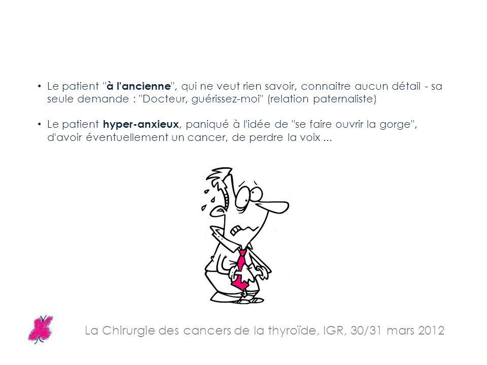 La Chirurgie des cancers de la thyroïde, IGR, 30/31 mars 2012 Le patient