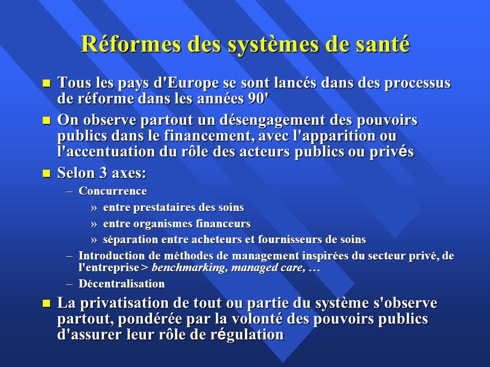 Réformes des systèmes de santé n Tous les pays d'Europe se sont lancés dans des processus de réforme dans les années 90' On observe partout un désenga