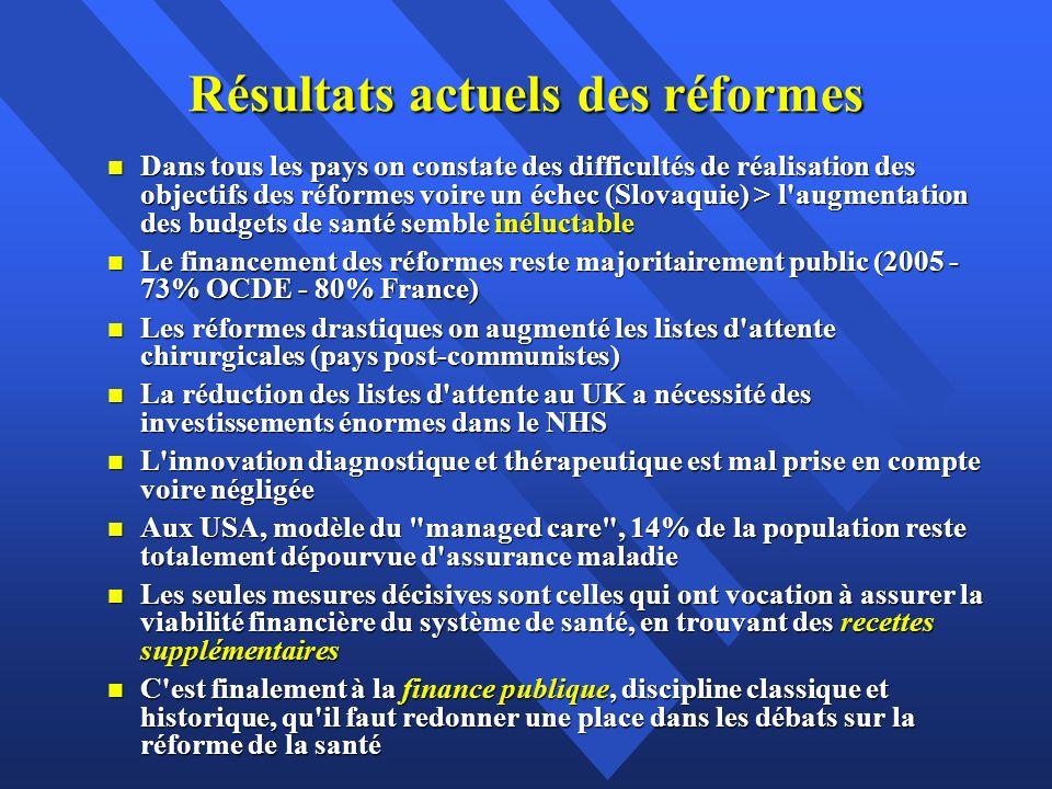 Résultats actuels des réformes n Dans tous les pays on constate des difficultés de réalisation des objectifs des réformes voire un échec (Slovaquie) >