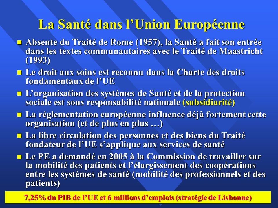 La Santé dans lUnion Européenne n Absente du Traité de Rome (1957), la Santé a fait son entrée dans les textes communautaires avec le Traité de Maastr