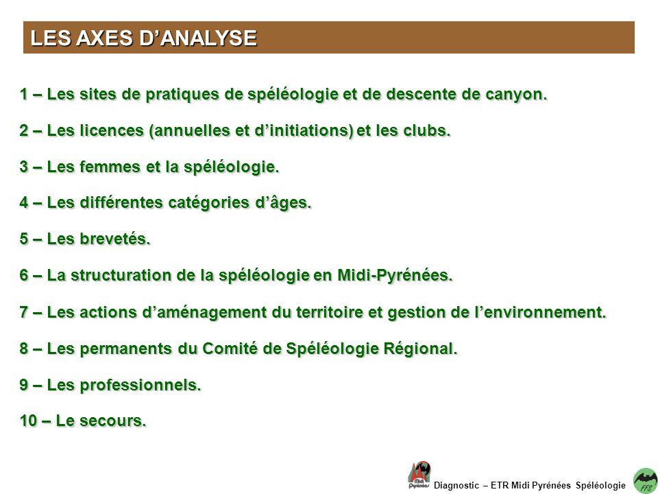LES AXES DANALYSE 1 – Les sites de pratiques de spéléologie et de descente de canyon.