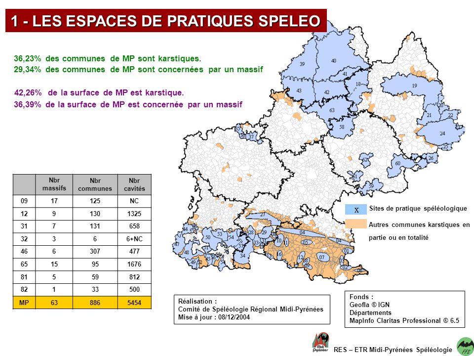 Nbr massifs Nbr communes Nbr cavités 0917125NC 1291301325 317131658 32366+NC 466307477 6515951676 81559812 82133500 MP638865454 36,23% des communes de MP sont karstiques.