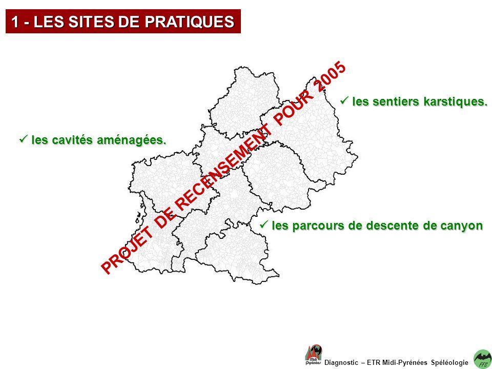 PROJET DE RECENSEMENT POUR 2005 Diagnostic – ETR Midi-Pyrénées Spéléologie 1 - LES SITES DE PRATIQUES les cavités aménagées.