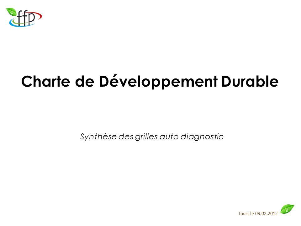 Tours le 09.02.2012 Charte de Développement Durable Synthèse des grilles auto diagnostic