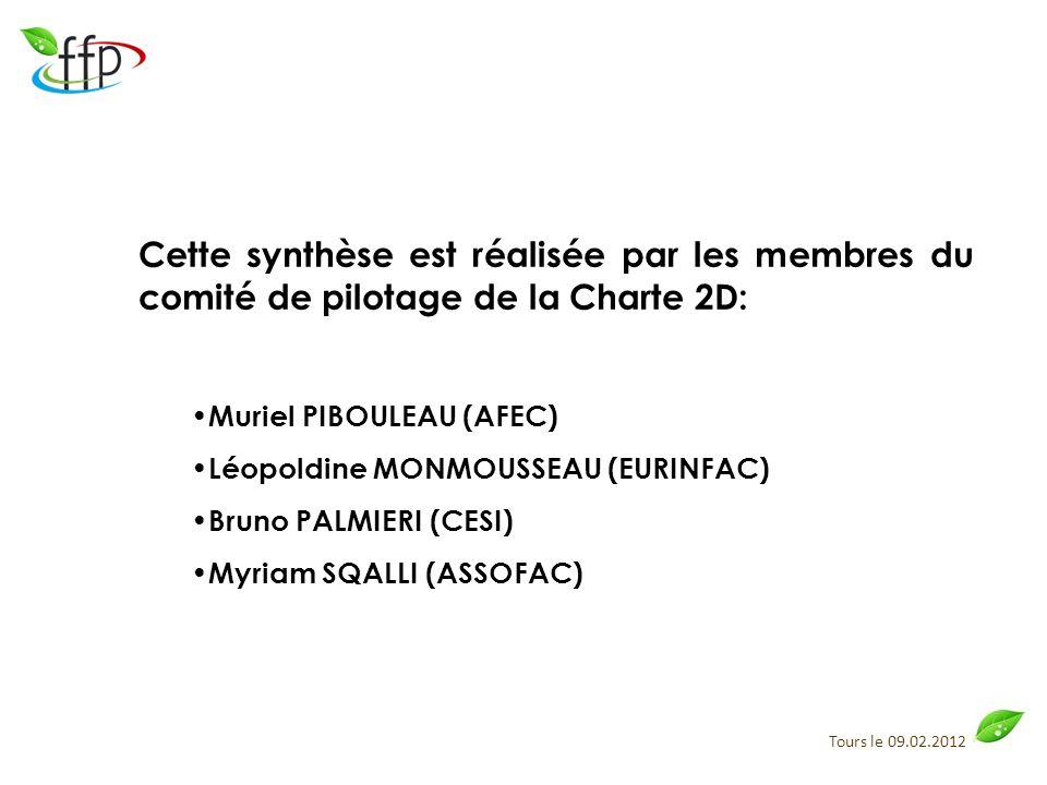 Tours le 09.02.2012 Cette synthèse est réalisée par les membres du comité de pilotage de la Charte 2D: Muriel PIBOULEAU (AFEC) Léopoldine MONMOUSSEAU