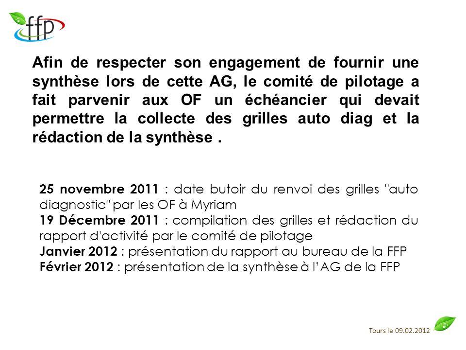 Tours le 09.02.2012 Afin de respecter son engagement de fournir une synthèse lors de cette AG, le comité de pilotage a fait parvenir aux OF un échéanc