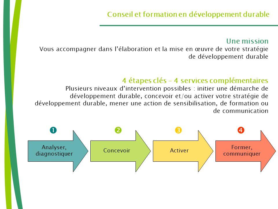 Conseil et formation en développement durable Une mission Vous accompagner dans lélaboration et la mise en œuvre de votre stratégie de développement d