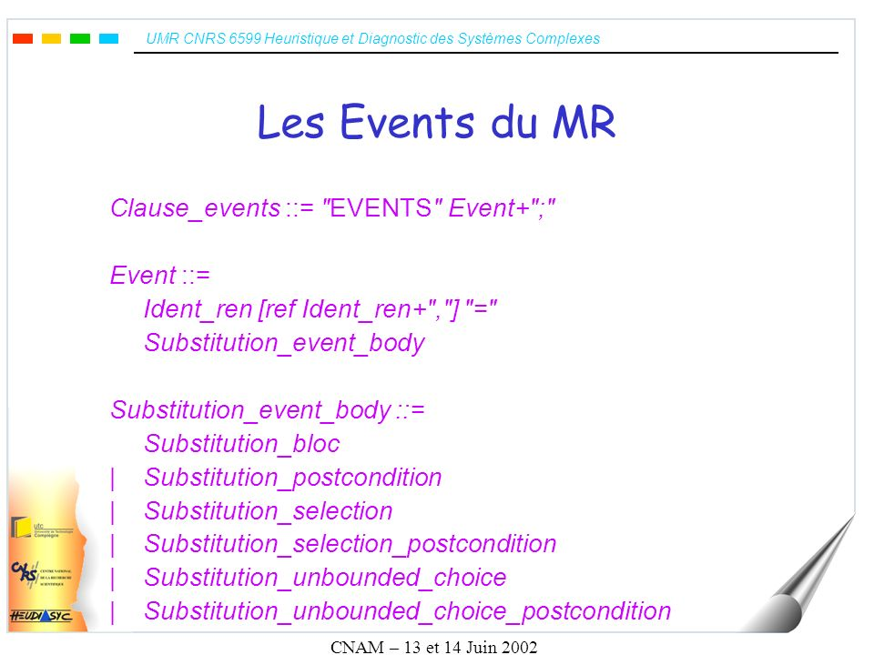 UMR CNRS 6599 Heuristique et Diagnostic des Systèmes Complexes CNAM – 13 et 14 Juin 2002 Les Events du MR Clause_events ::= EVENTS Event+ ; Event ::= Ident_ren [ref Ident_ren+ , ] = Substitution_event_body Substitution_event_body ::= Substitution_bloc | Substitution_postcondition | Substitution_selection | Substitution_selection_postcondition | Substitution_unbounded_choice | Substitution_unbounded_choice_postcondition