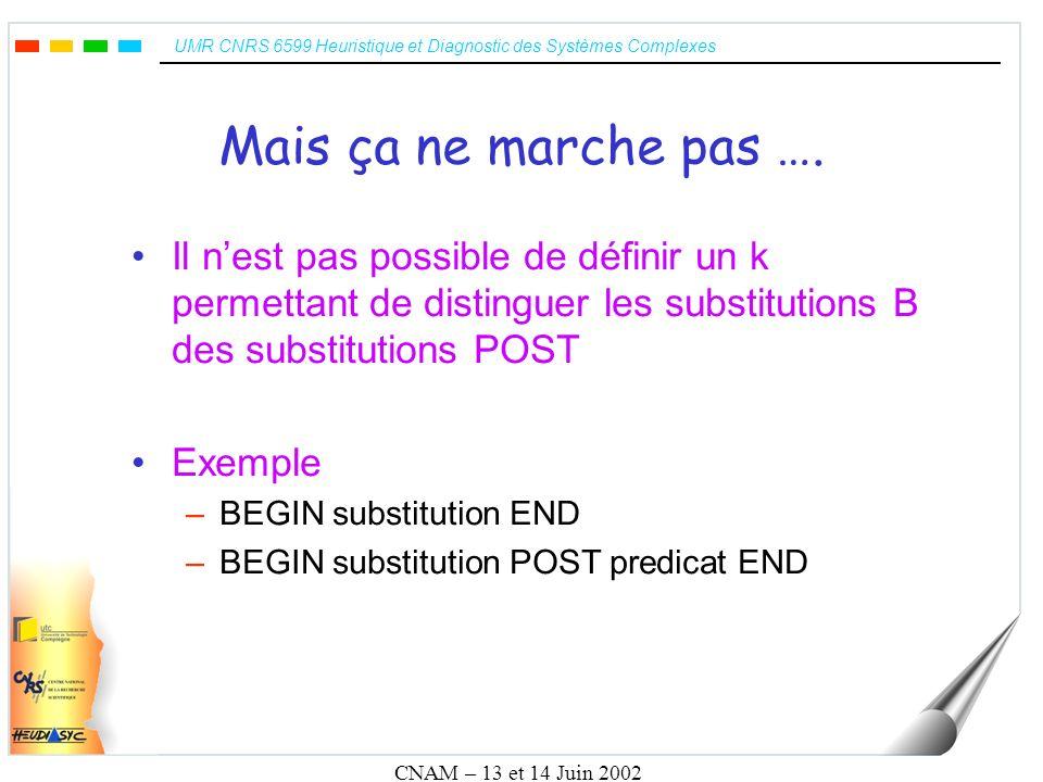 UMR CNRS 6599 Heuristique et Diagnostic des Systèmes Complexes CNAM – 13 et 14 Juin 2002 Mais ça ne marche pas …. Il nest pas possible de définir un k