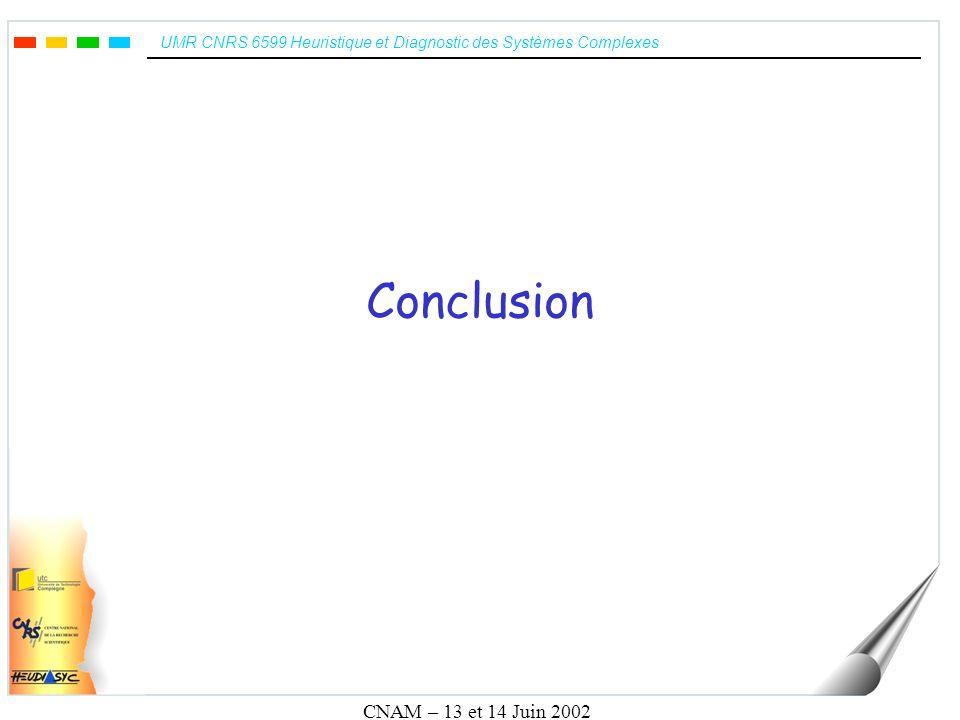 UMR CNRS 6599 Heuristique et Diagnostic des Systèmes Complexes CNAM – 13 et 14 Juin 2002 Conclusion