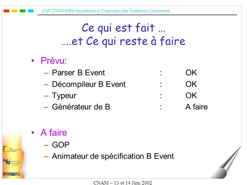UMR CNRS 6599 Heuristique et Diagnostic des Systèmes Complexes CNAM – 13 et 14 Juin 2002 Ce qui est fait … ….et Ce qui reste à faire Prévu: –Parser B