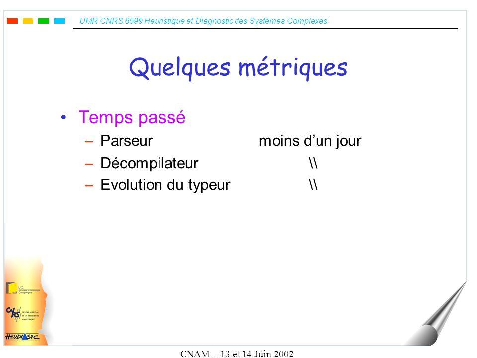UMR CNRS 6599 Heuristique et Diagnostic des Systèmes Complexes CNAM – 13 et 14 Juin 2002 Quelques métriques Temps passé –Parseur moins dun jour –Décom