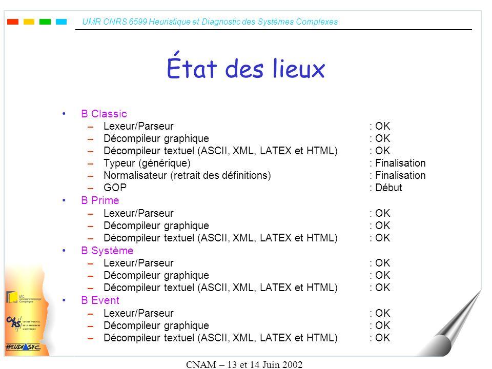 UMR CNRS 6599 Heuristique et Diagnostic des Systèmes Complexes CNAM – 13 et 14 Juin 2002 État des lieux B Classic –Lexeur/Parseur: OK –Décompileur gra