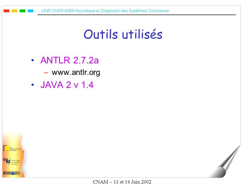UMR CNRS 6599 Heuristique et Diagnostic des Systèmes Complexes CNAM – 13 et 14 Juin 2002 Outils utilisés ANTLR 2.7.2a –www.antlr.org JAVA 2 v 1.4