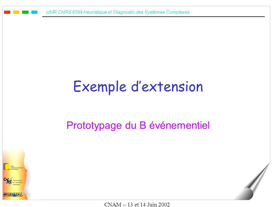 UMR CNRS 6599 Heuristique et Diagnostic des Systèmes Complexes CNAM – 13 et 14 Juin 2002 B événementiel Projet MATISSE : http://www.atelierb.societe.com/evt2b/evt2b.html Documentation –Manuel de Référence Défini comme une extension du MR B –Manuel Utilisateur Bevent2B Un outil utilisant le kernel