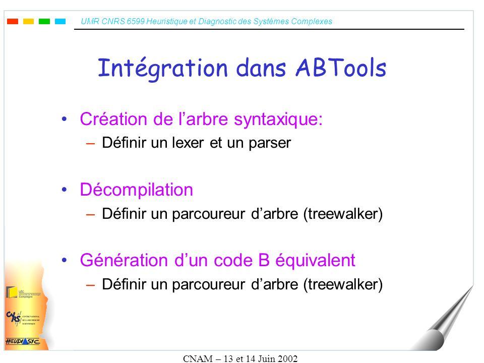 UMR CNRS 6599 Heuristique et Diagnostic des Systèmes Complexes CNAM – 13 et 14 Juin 2002 Variable « prime » REFINEMENT toy_1 REFINES toy VARIABLES aa, bb INVARIANT bb: 0..aa & (bb=aa y bb=bb) VARIANT aa-bb INITIALISATION aa, bb := 0, 0 EVENTS ev1 = ANY xx WHERE xx: N & bb = aa THEN aa, bb := xx, 0 END ;ev2 = SELECT bb<aa THEN bb := bb +1 END END Confusion avec ab qui est la manipulation de champs de record