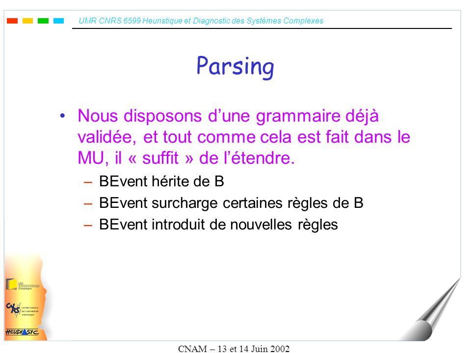 UMR CNRS 6599 Heuristique et Diagnostic des Systèmes Complexes CNAM – 13 et 14 Juin 2002 Parsing Nous disposons dune grammaire déjà validée, et tout c