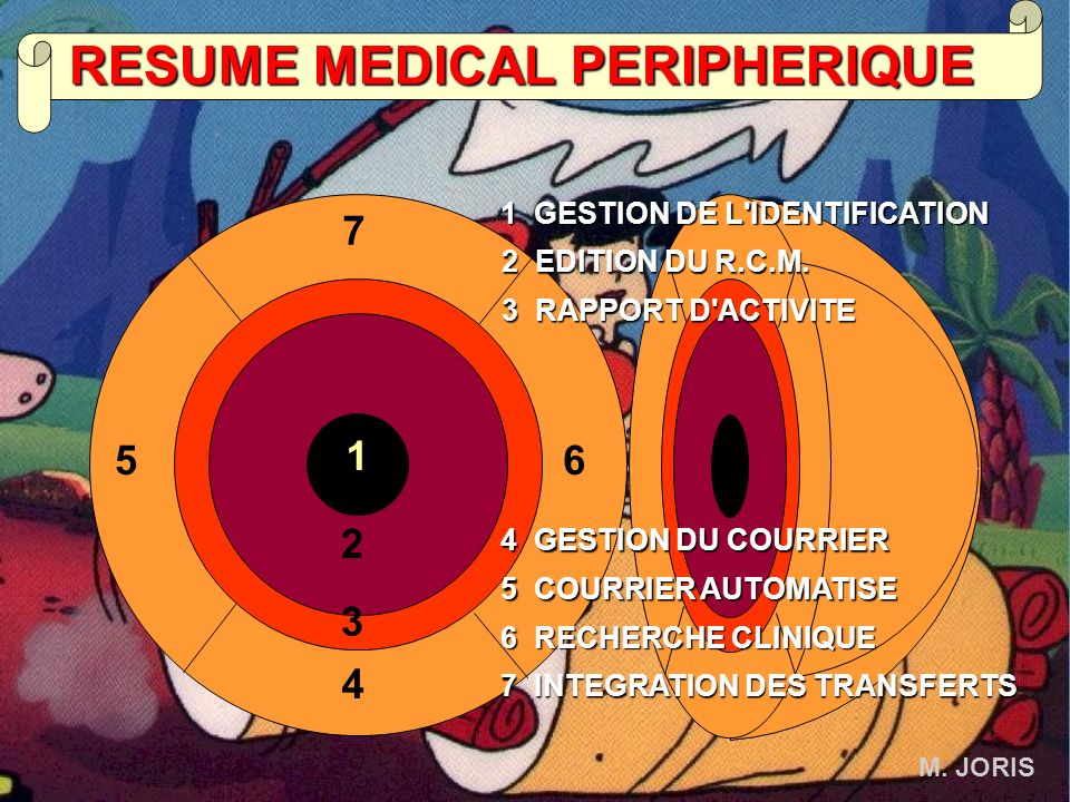 RESUME MEDICAL PERIPHERIQUE 1 GESTION DE L'IDENTIFICATION 2 EDITION DU R.C.M. 3 RAPPORT D'ACTIVITE 4 GESTION DU COURRIER 5 COURRIER AUTOMATISE 6 RECHE