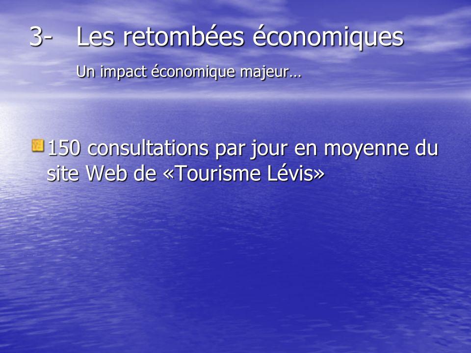 150 consultations par jour en moyenne du site Web de «Tourisme Lévis» 3-Les retombées économiques Un impact économique majeur…